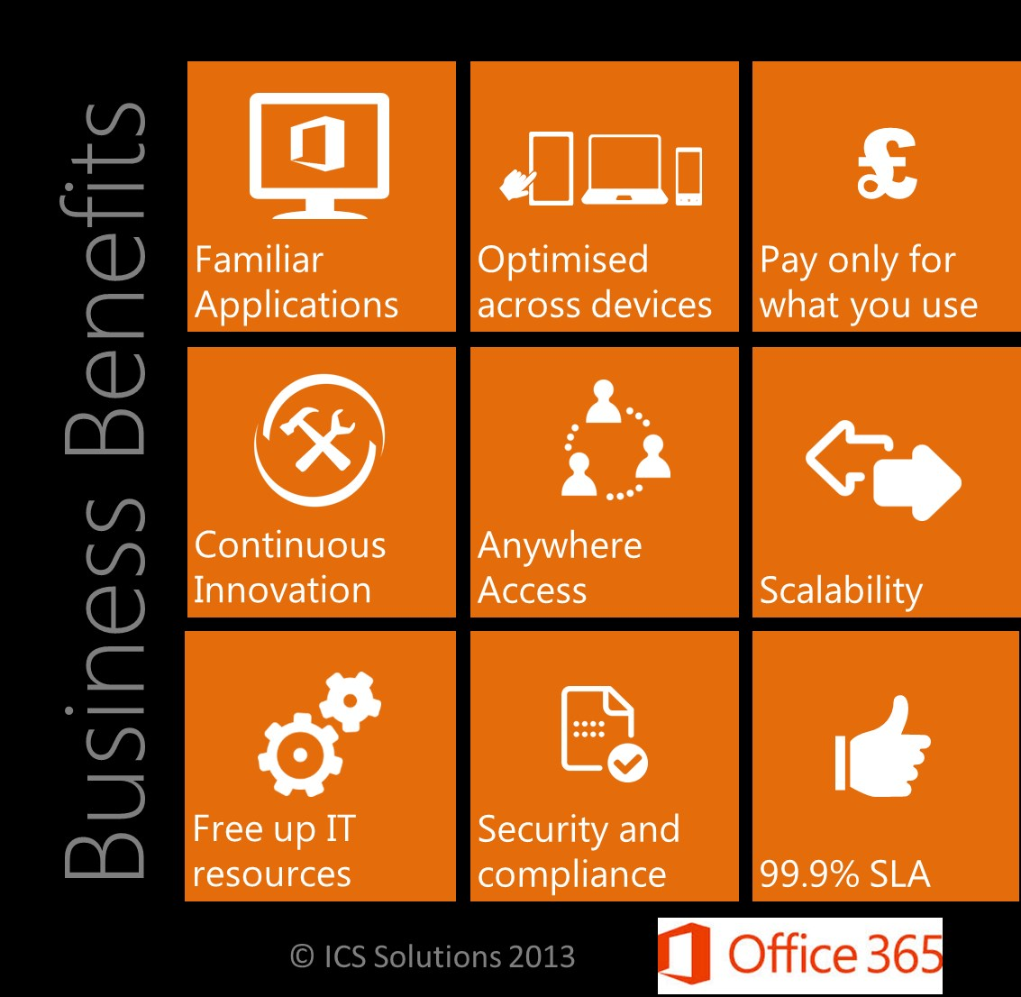 Microsoft Office 365 screenshot 0