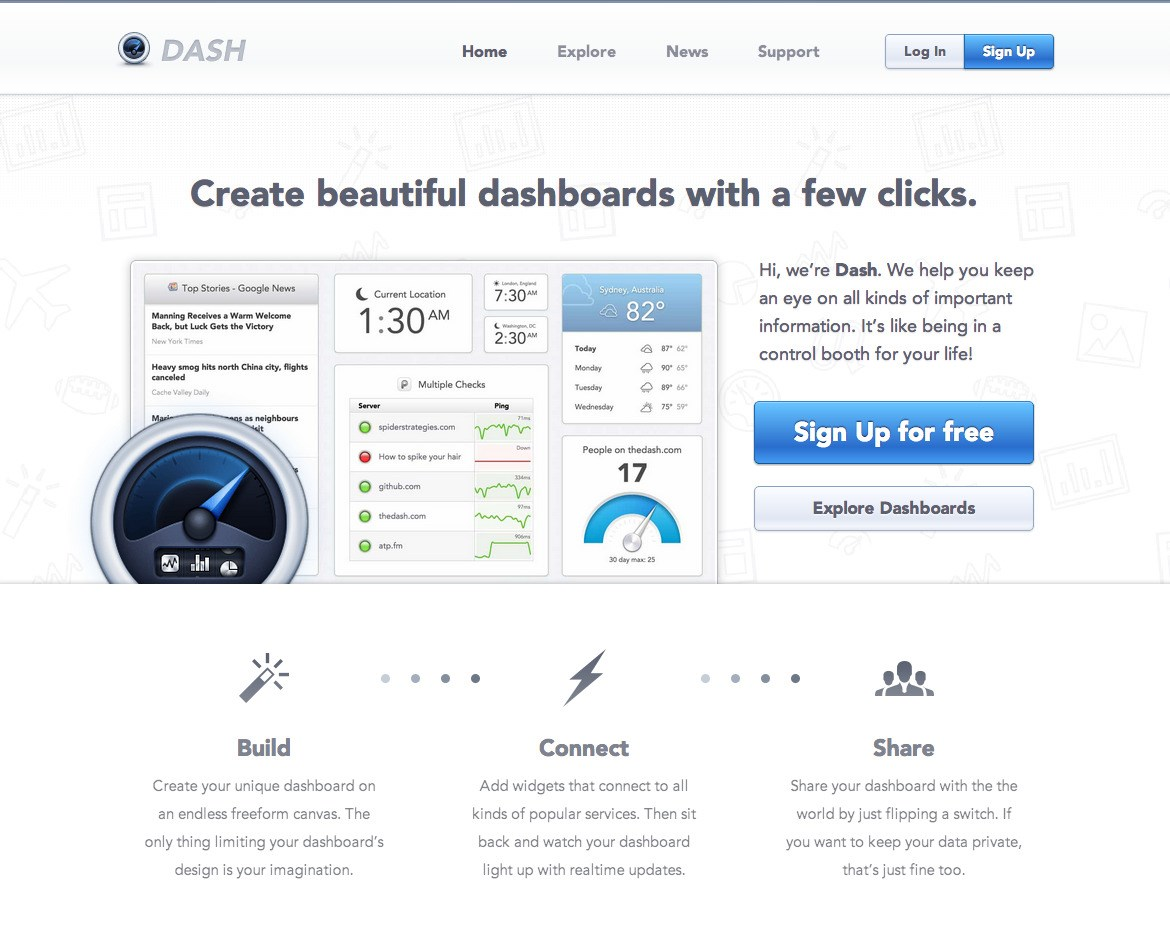 Dash Dashboards screenshot 0